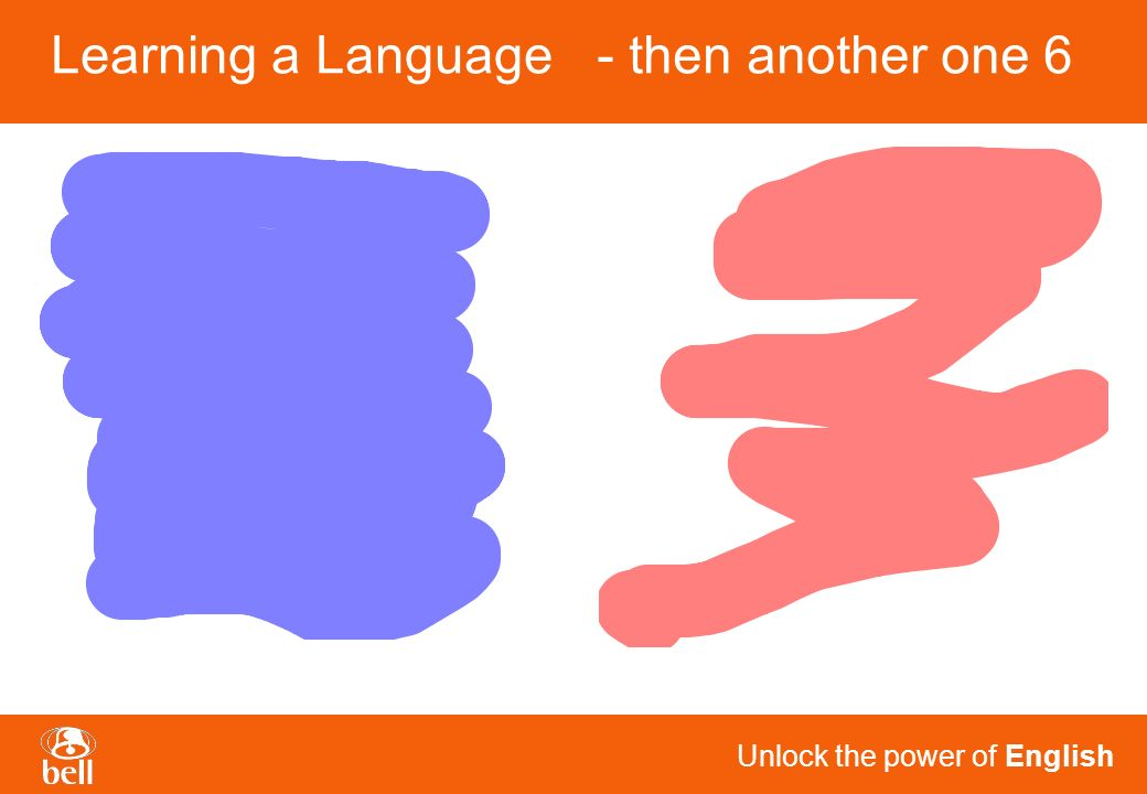 Unlock the power of English - then another one 6Learning a Language