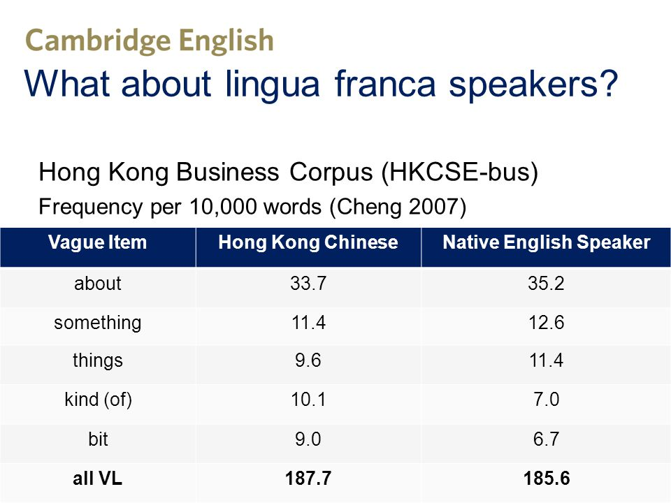 What about lingua franca speakers.