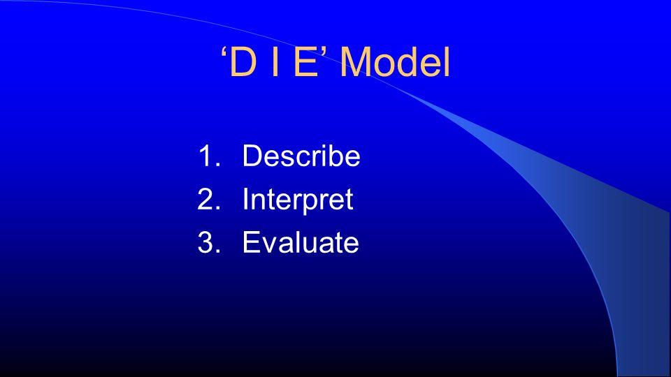 D I E Model 1.Describe 2.Interpret 3.Evaluate