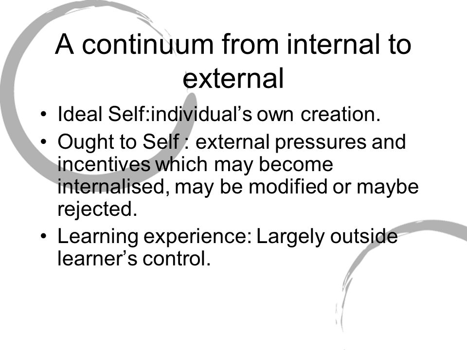 A continuum from internal to external Ideal Self:individuals own creation. Ought to Self : external pressures and incentives which may become internal