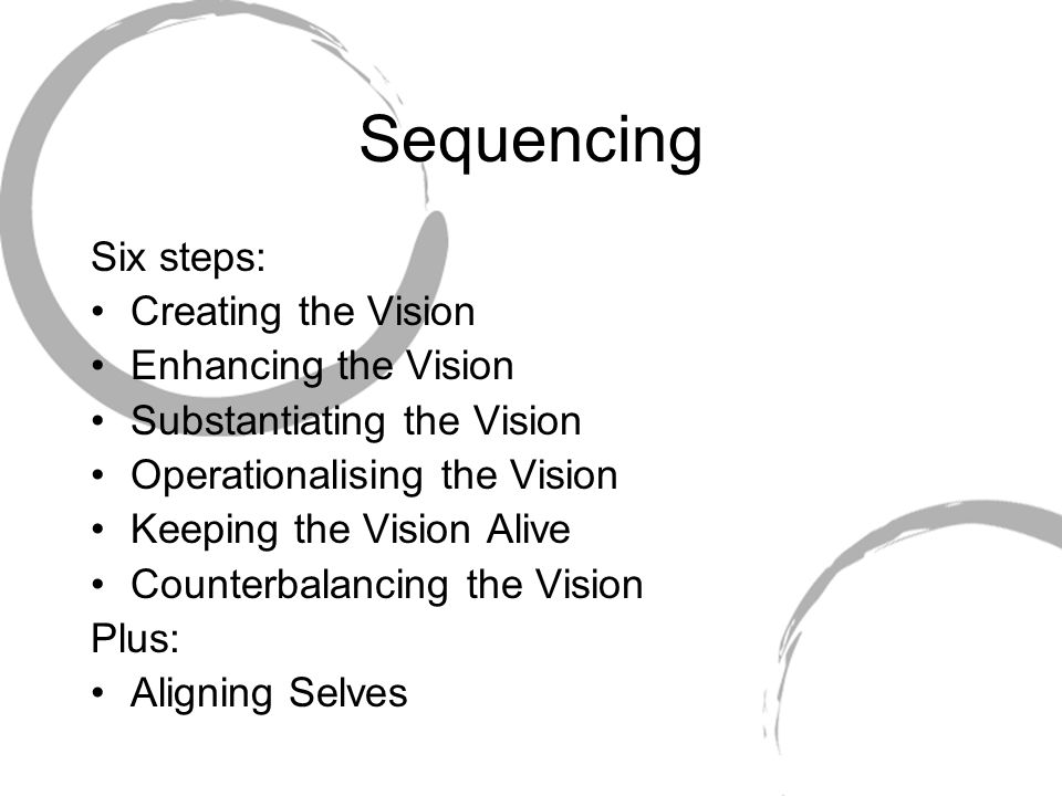 Sequencing Six steps: Creating the Vision Enhancing the Vision Substantiating the Vision Operationalising the Vision Keeping the Vision Alive Counterb
