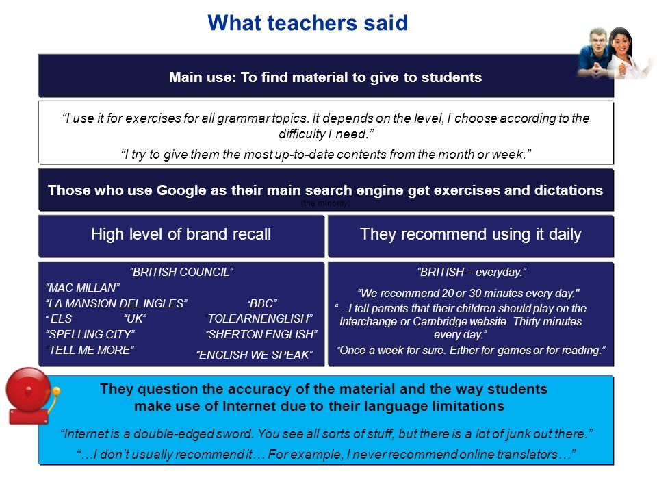 What teachers said Main use: To find material to give to students They question the accuracy of the material and the way students make use of Internet due to their language limitations Internet is a double-edged sword.