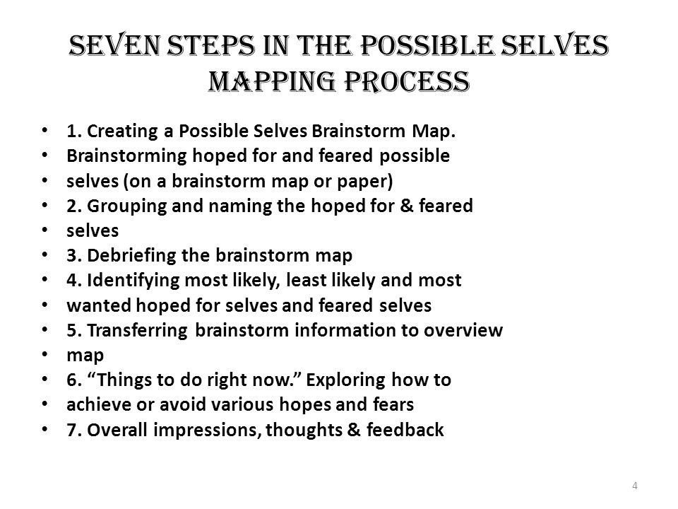 Seven steps In the possIble selves mappIng process 1.