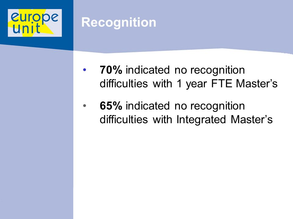 Recognition 70% indicated no recognition difficulties with 1 year FTE Masters 65% indicated no recognition difficulties with Integrated Masters