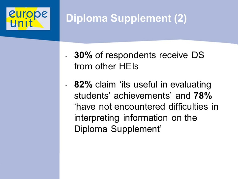 Diploma Supplement (2) 30% of respondents receive DS from other HEIs 82% claim its useful in evaluating students achievements and 78% have not encountered difficulties in interpreting information on the Diploma Supplement