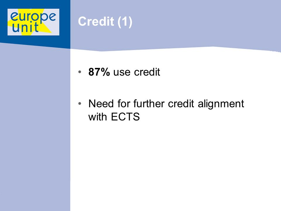 Credit (1) 87% use credit Need for further credit alignment with ECTS