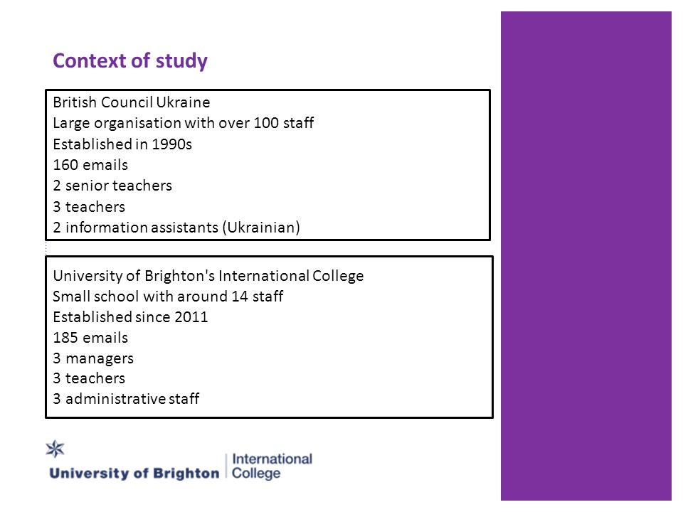 Context of study British Council Ukraine Large organisation with over 100 staff Established in 1990s 160 emails 2 senior teachers 3 teachers 2 information assistants (Ukrainian) University of Brighton s International College Small school with around 14 staff Established since 2011 185 emails 3 managers 3 teachers 3 administrative staff