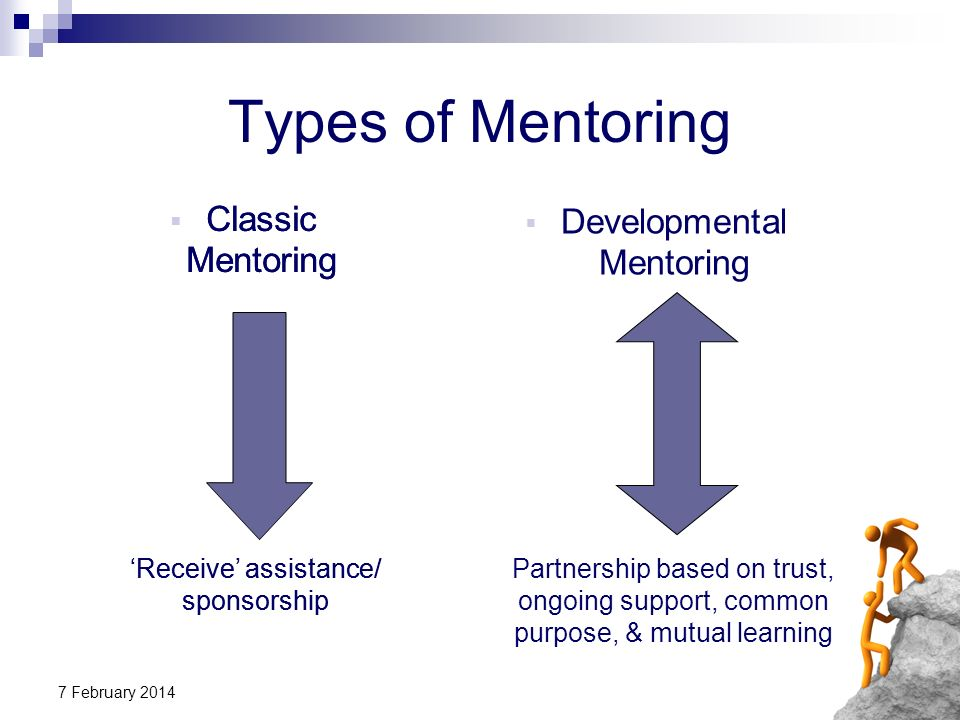 7 February 2014 Types of Mentoring Classic Mentoring Developmental Mentoring Receive assistance/ sponsorship Partnership based on trust, ongoing suppo
