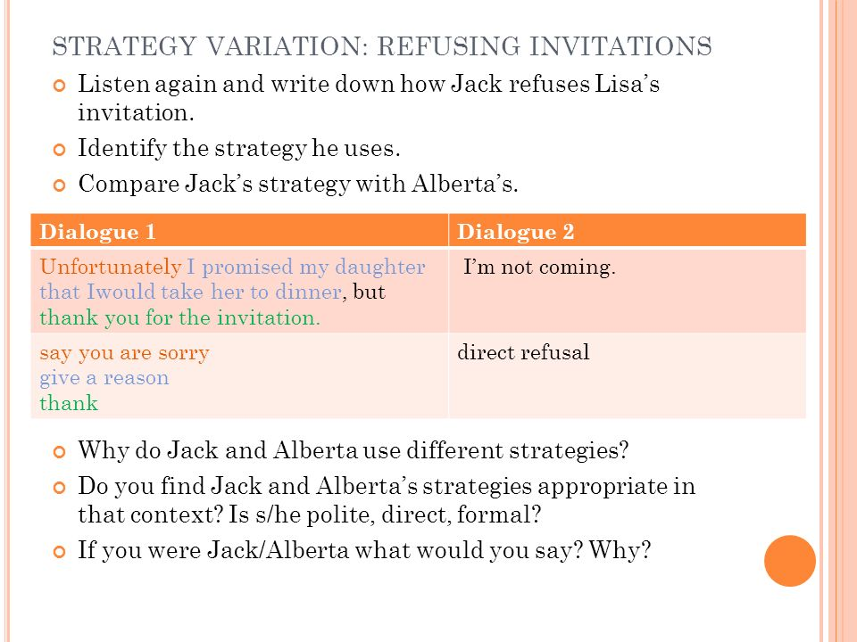 STRATEGY VARIATION: REFUSING INVITATIONS Listen again and write down how Jack refuses Lisas invitation. Identify the strategy he uses. Compare Jacks s