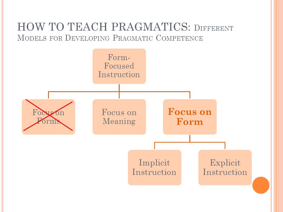 HOW TO TEACH PRAGMATICS: D IFFERENT M ODELS FOR D EVELOPING P RAGMATIC C OMPETENCE Form- Focused Instruction Focus on Forms Focus on Meaning Focus on