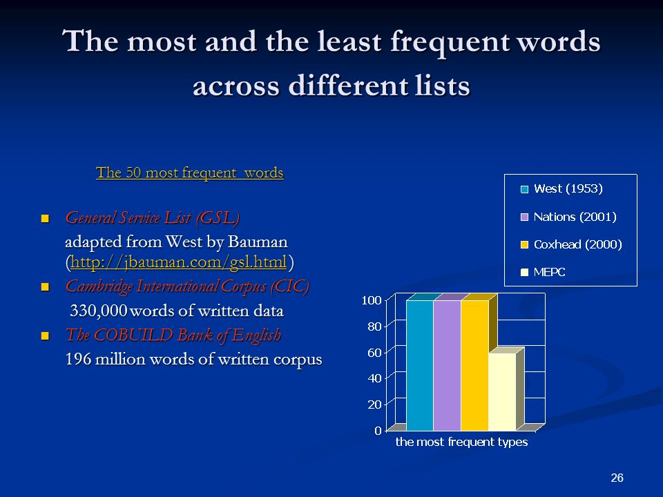 26 The most and the least frequent words across different lists The 50 most frequent words The 50 most frequent words General Service List (GSL) General Service List (GSL) adapted from West by Bauman (http://jbauman.com/gsl.html ) http://jbauman.com/gsl.html Cambridge International Corpus (CIC) Cambridge International Corpus (CIC) 330,000 words of written data 330,000 words of written data The COBUILD Bank of English The COBUILD Bank of English 196 million words of written corpus