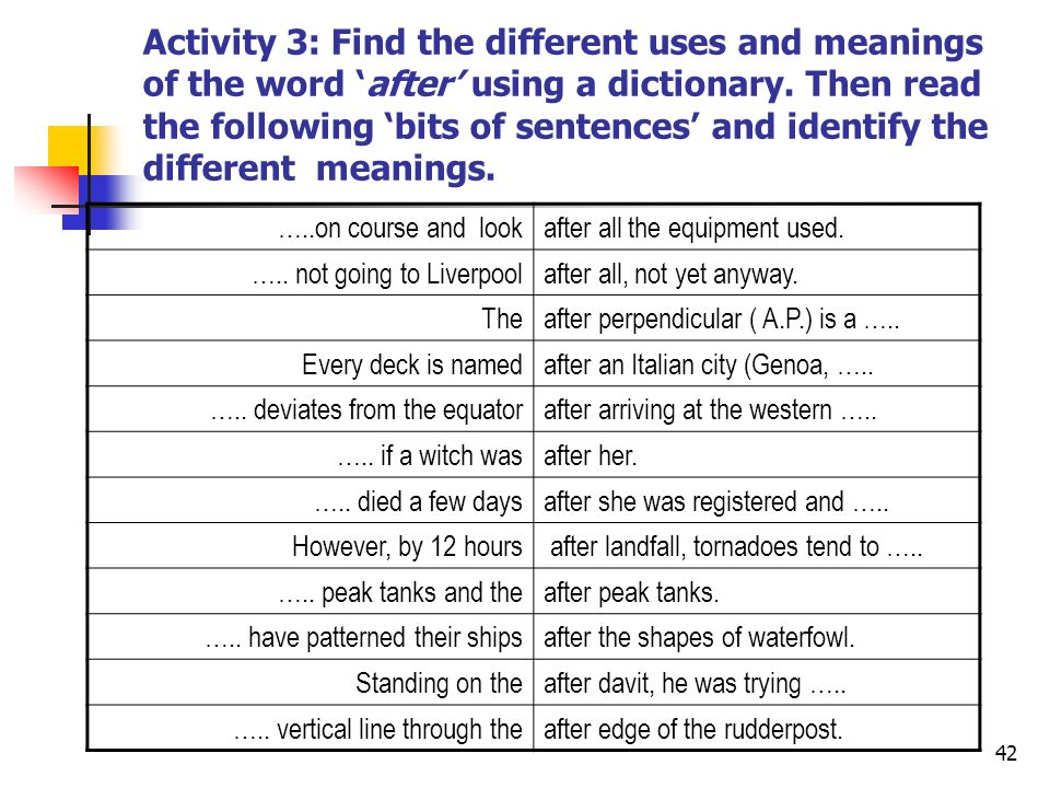 42 Activity 3: Find the different uses and meanings of the word after using a dictionary.