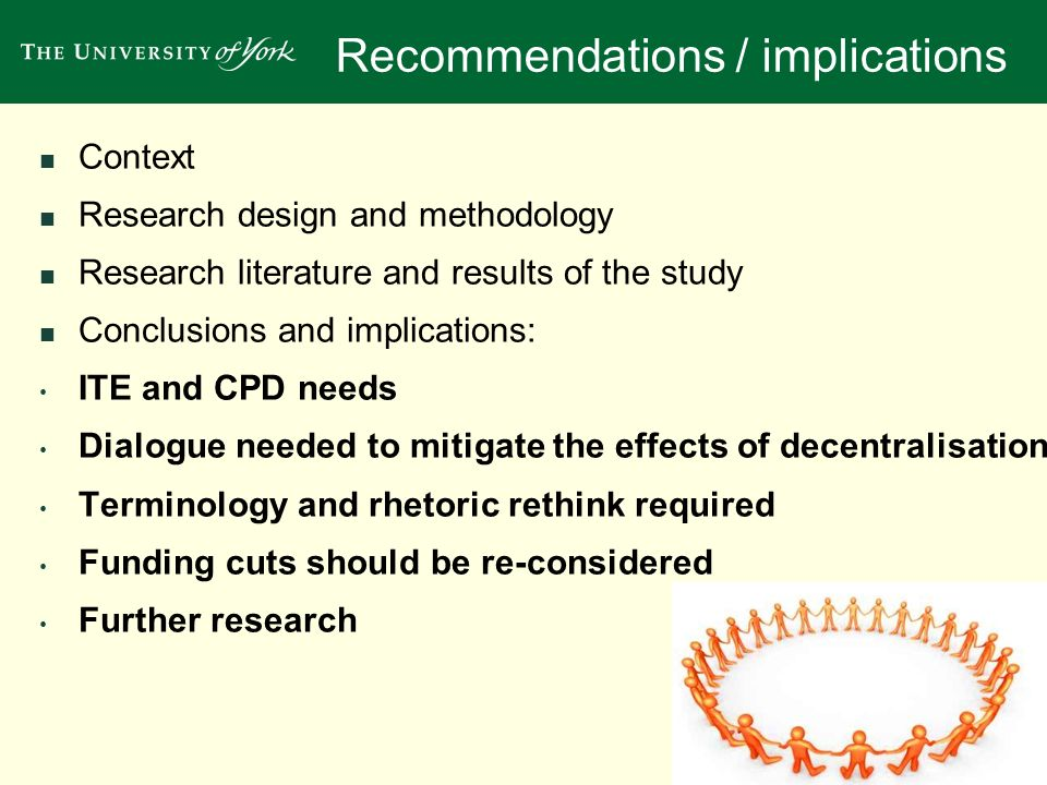 Recommendations / implications Context Research design and methodology Research literature and results of the study Conclusions and implications: ITE