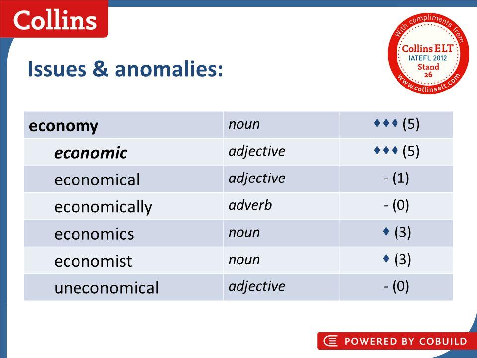 Collins Business Skills Issues & anomalies: economy noun (5) economic adjective (5) economical adjective- (1) economically adverb- (0) economics noun