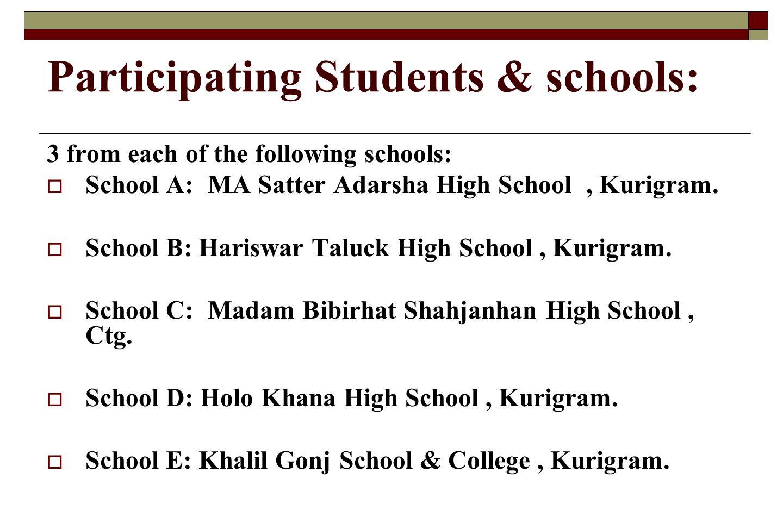 Participating Students & schools: 3 from each of the following schools: School A: MA Satter Adarsha High School, Kurigram. School B: Hariswar Taluck H