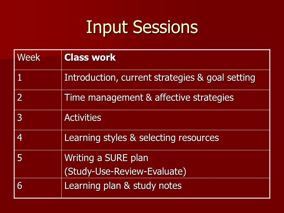 Input Sessions Week Class work 1 Introduction, current strategies & goal setting 2 Time management & affective strategies 3Activities 4 Learning style