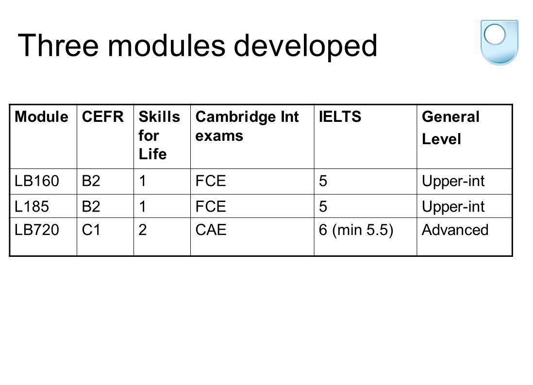 Three modules developed ModuleCEFRSkills for Life Cambridge Int exams IELTSGeneral Level LB160B21FCE5Upper-int L185B21FCE5Upper-int LB720C12CAE6 (min 5.5)Advanced