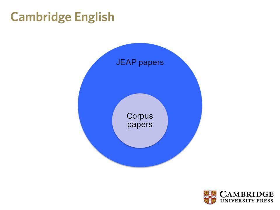 Typically… written corpora expert/ published corpora particular (soc sci) disciplines lexical/ grammatical focus