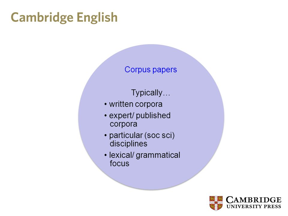 Corpus research for EAP Typically… written corpora expert/ published corpora particular (soc sci) disciplines lexical/ grammatical focus Corpus research for EAP: the future.