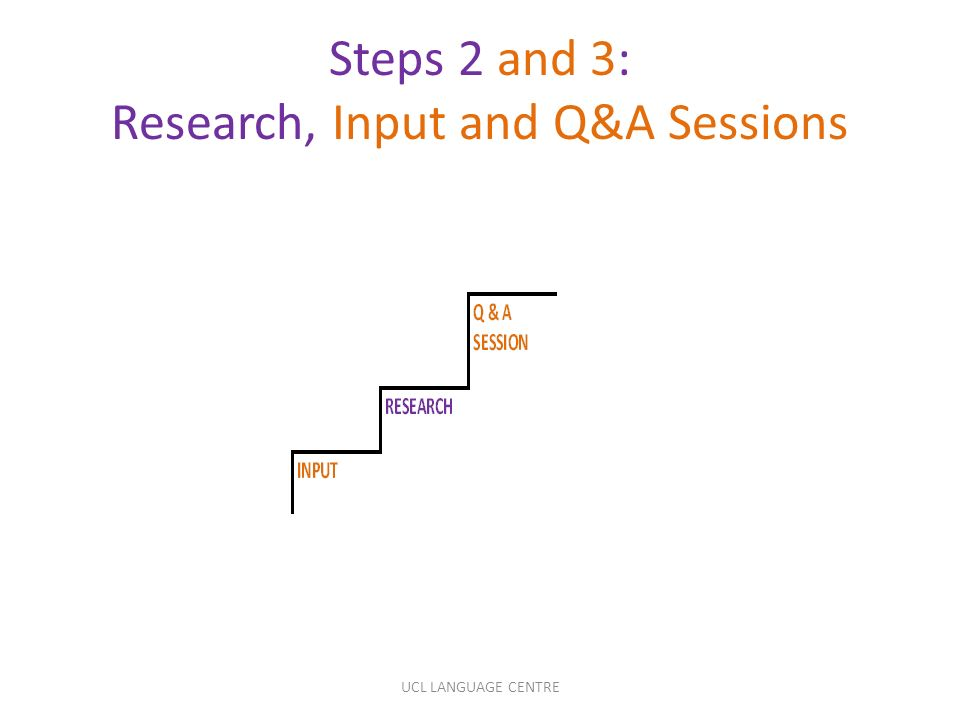 Steps 2 and 3: Research, Input and Q&A Sessions UCL LANGUAGE CENTRE