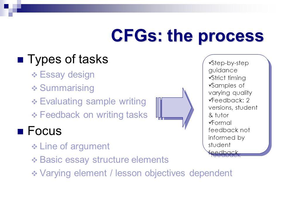 CFGs: the process Types of tasks Essay design Summarising Evaluating sample writing Feedback on writing tasks Focus Line of argument Basic essay struc