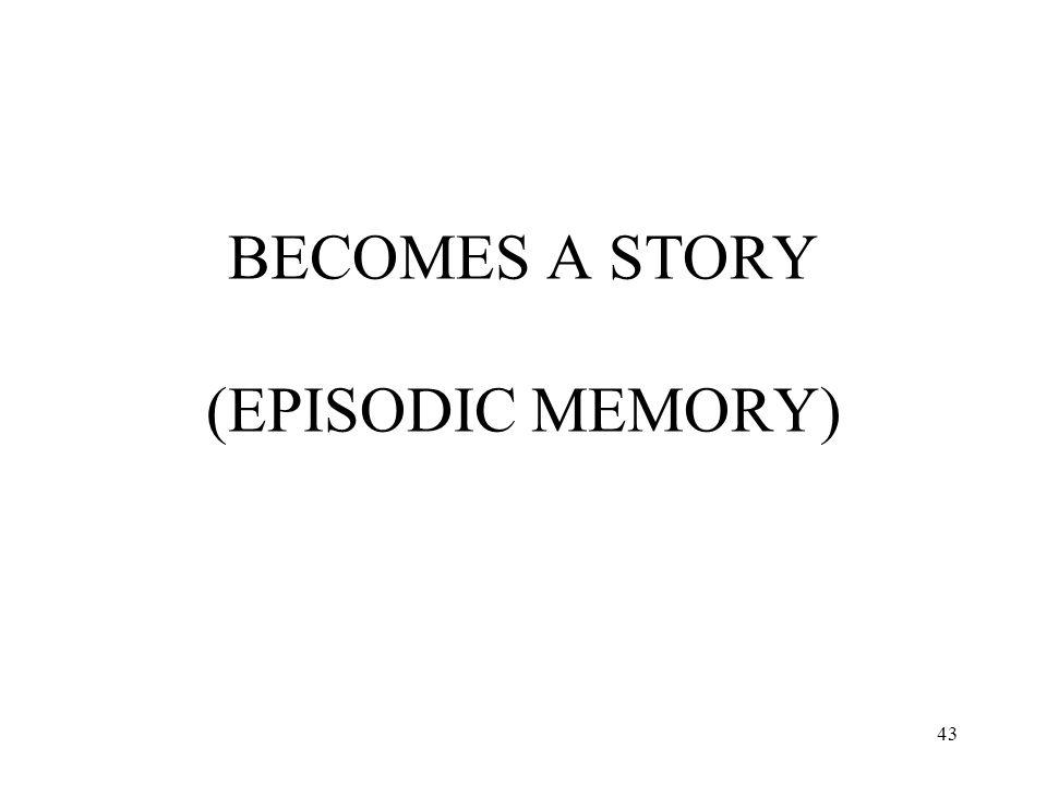 BECOMES A STORY (EPISODIC MEMORY) 43