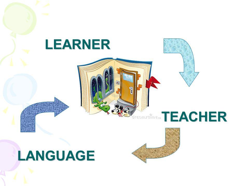 LANGUAGE TEACHER LEARNER