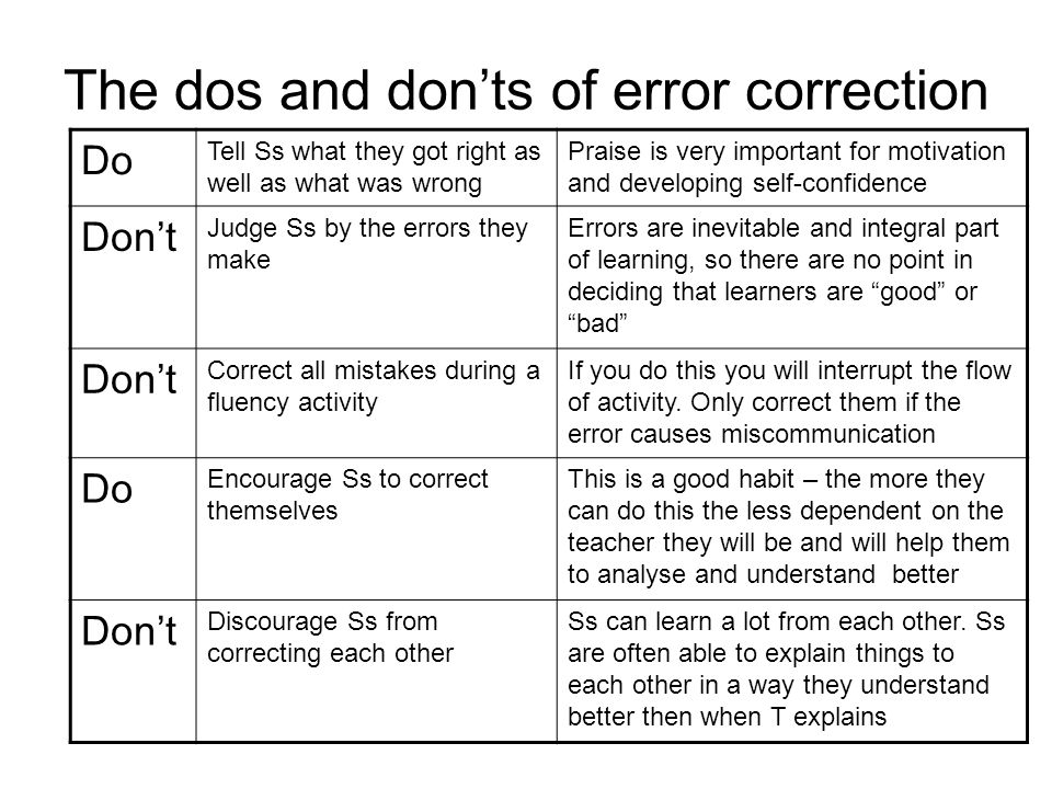 The dos and donts of error correction Do Tell Ss what they got right as well as what was wrong Praise is very important for motivation and developing