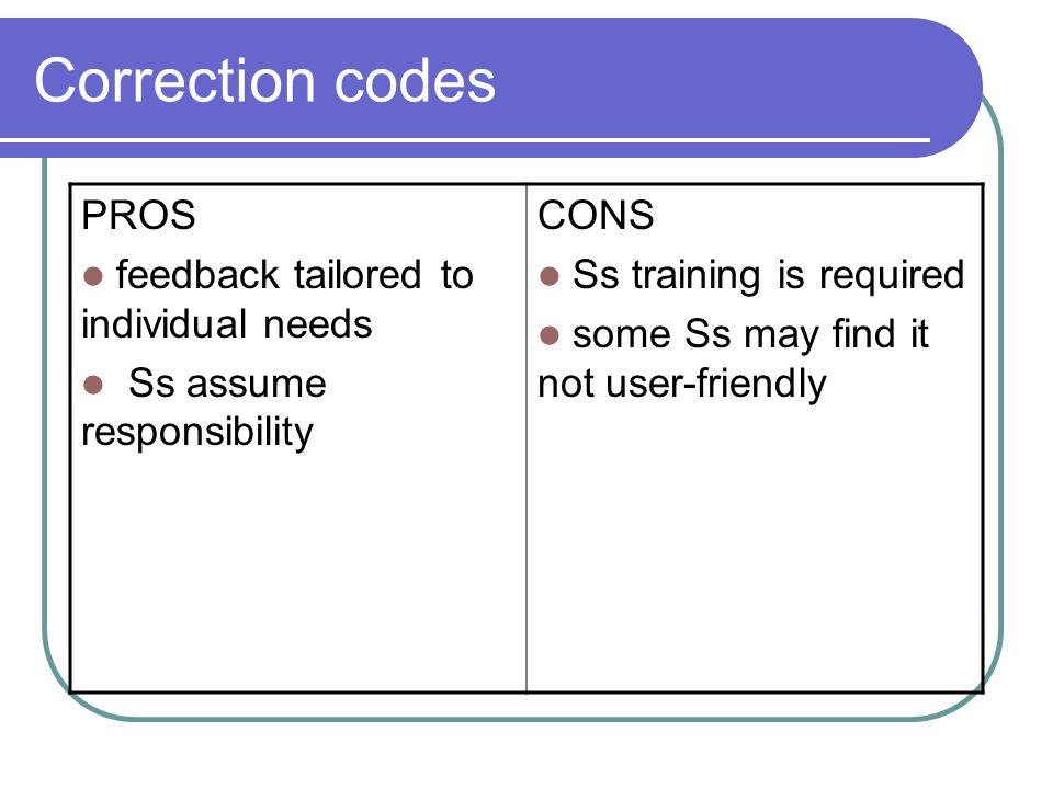 Correction codes PROS feedback tailored to individual needs Ss assume responsibility CONS Ss training is required some Ss may find it not user-friendl