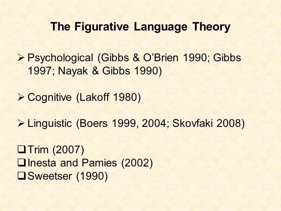 The Figurative Language Theory Psychological (Gibbs & OBrien 1990; Gibbs 1997; Nayak & Gibbs 1990) Cognitive (Lakoff 1980) Linguistic (Boers 1999, 200