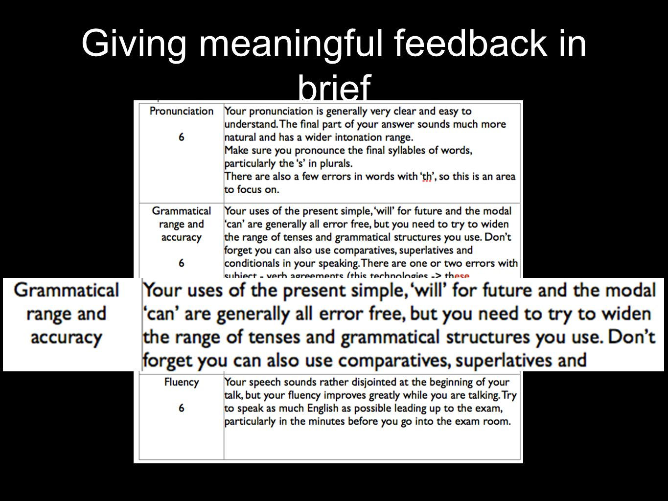 Giving meaningful feedback in brief