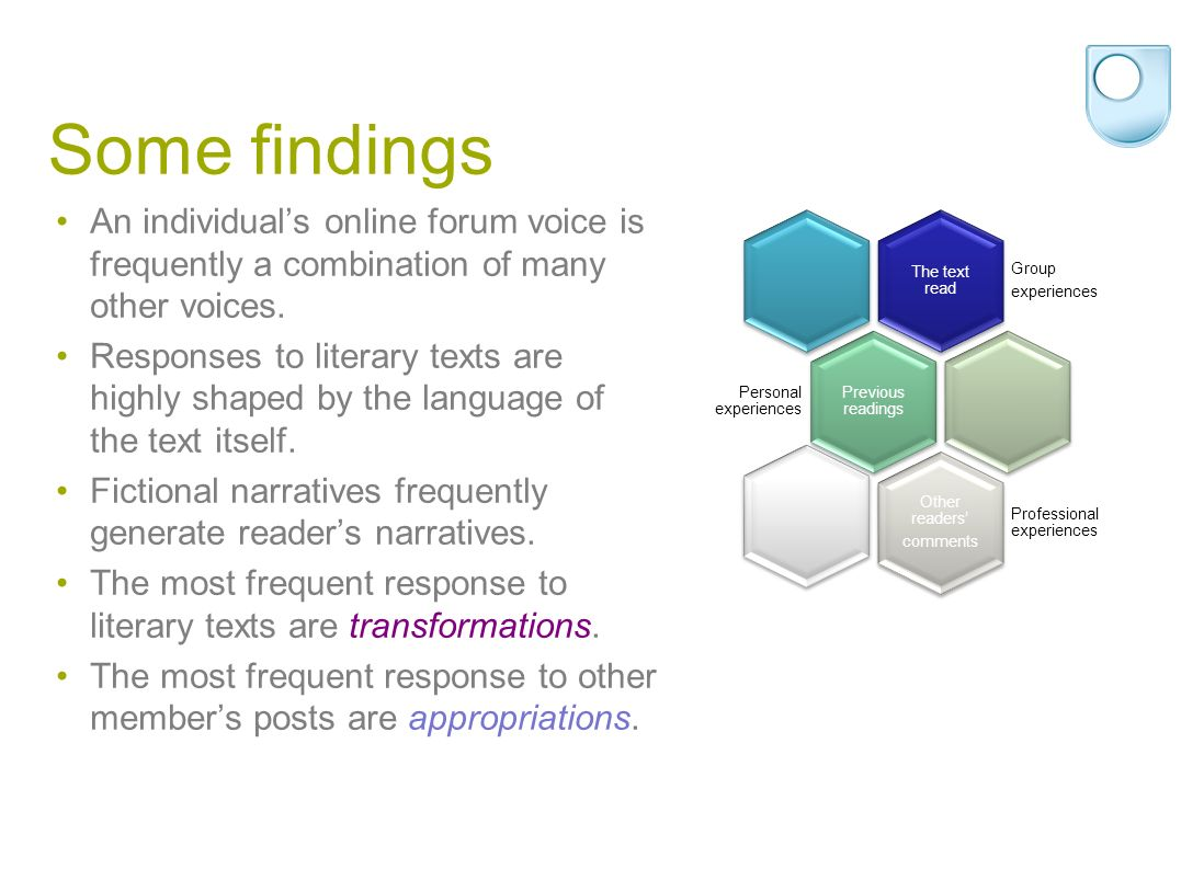 Some findings An individuals online forum voice is frequently a combination of many other voices. Responses to literary texts are highly shaped by the