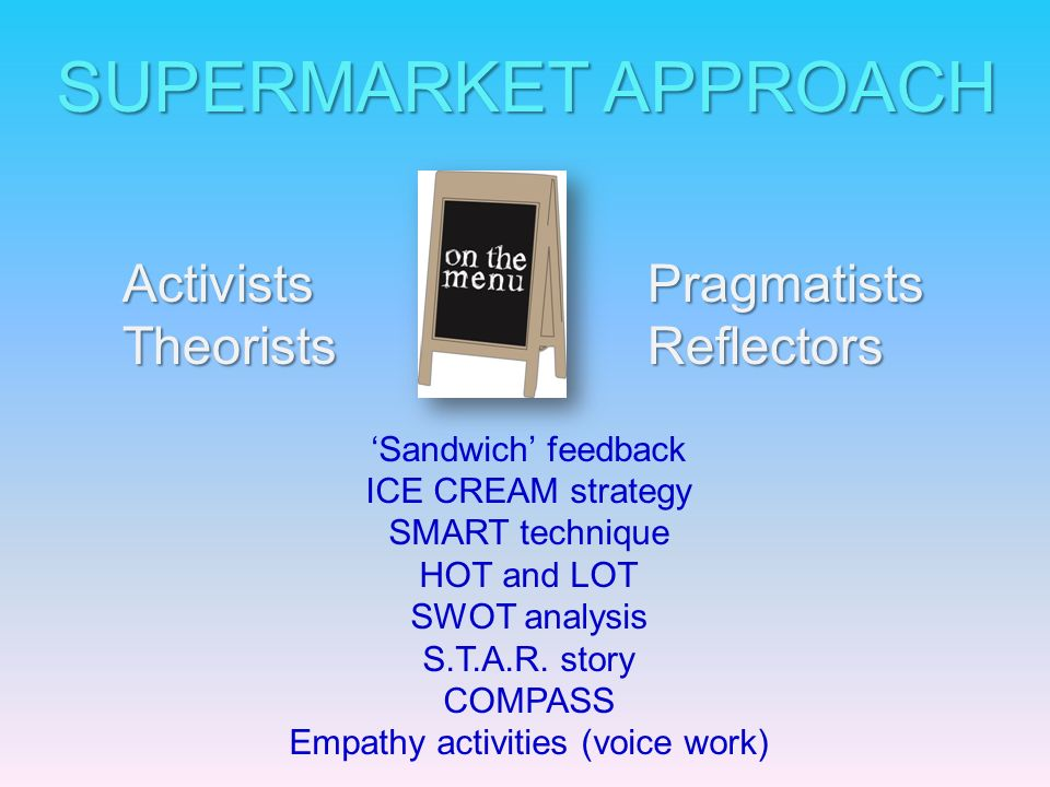 SELF-DISCOVERY COMPASS Commitment Objective Motivation Personal qualities Achievement SWOT analysis Strategies Let your students spread their wings