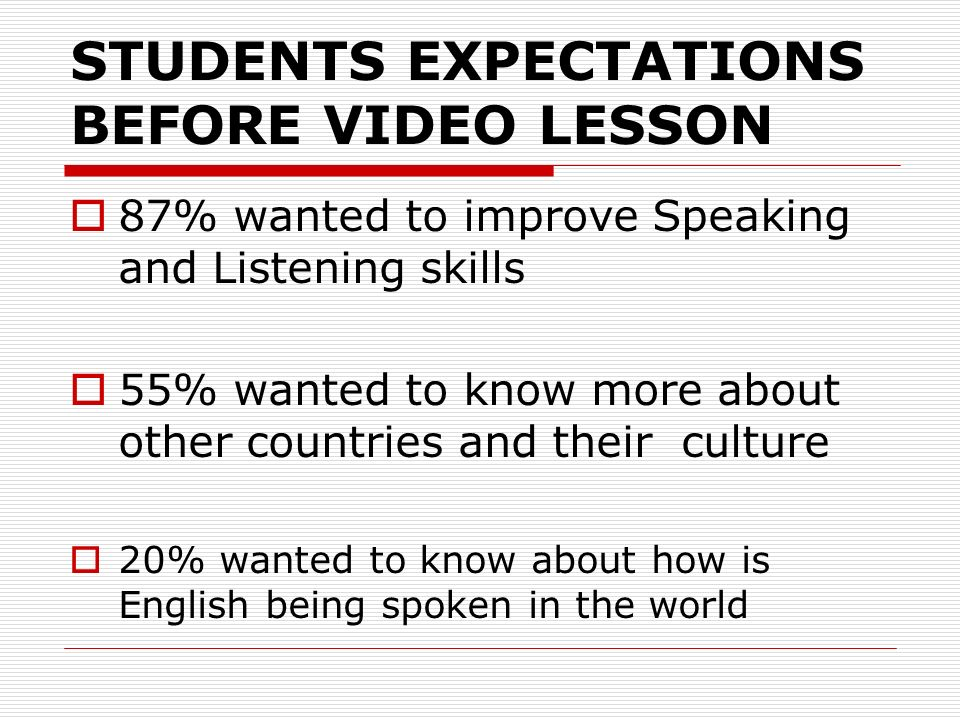 STUDENTS EXPECTATIONS BEFORE VIDEO LESSON 87% wanted to improve Speaking and Listening skills 55% wanted to know more about other countries and their culture 20% wanted to know about how is English being spoken in the world