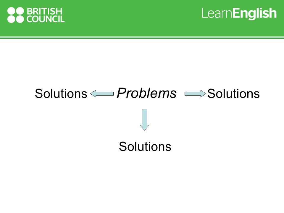 Second Life Business English Solutions Problems Solutions Solutions