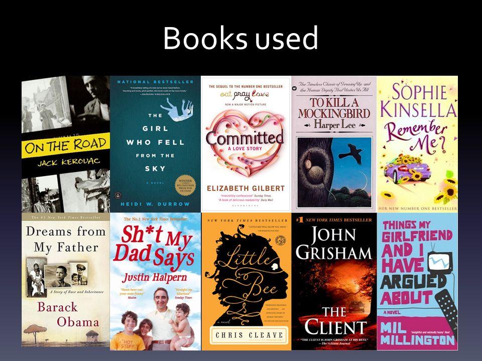 Books used