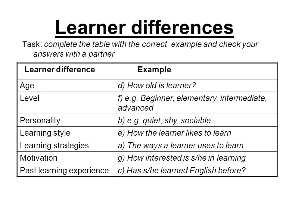 Learner differences Task: complete the table with the correct example and check your answers with a partner Learner difference Example Aged) How old is learner.