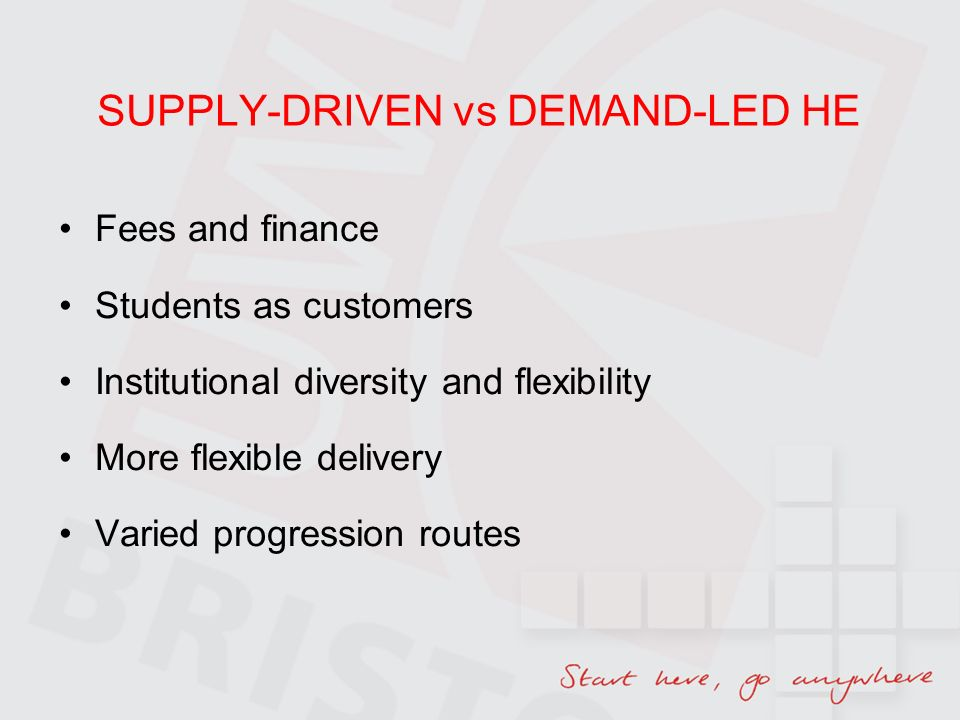 SUPPLY-DRIVEN vs DEMAND-LED HE Fees and finance Students as customers Institutional diversity and flexibility More flexible delivery Varied progression routes