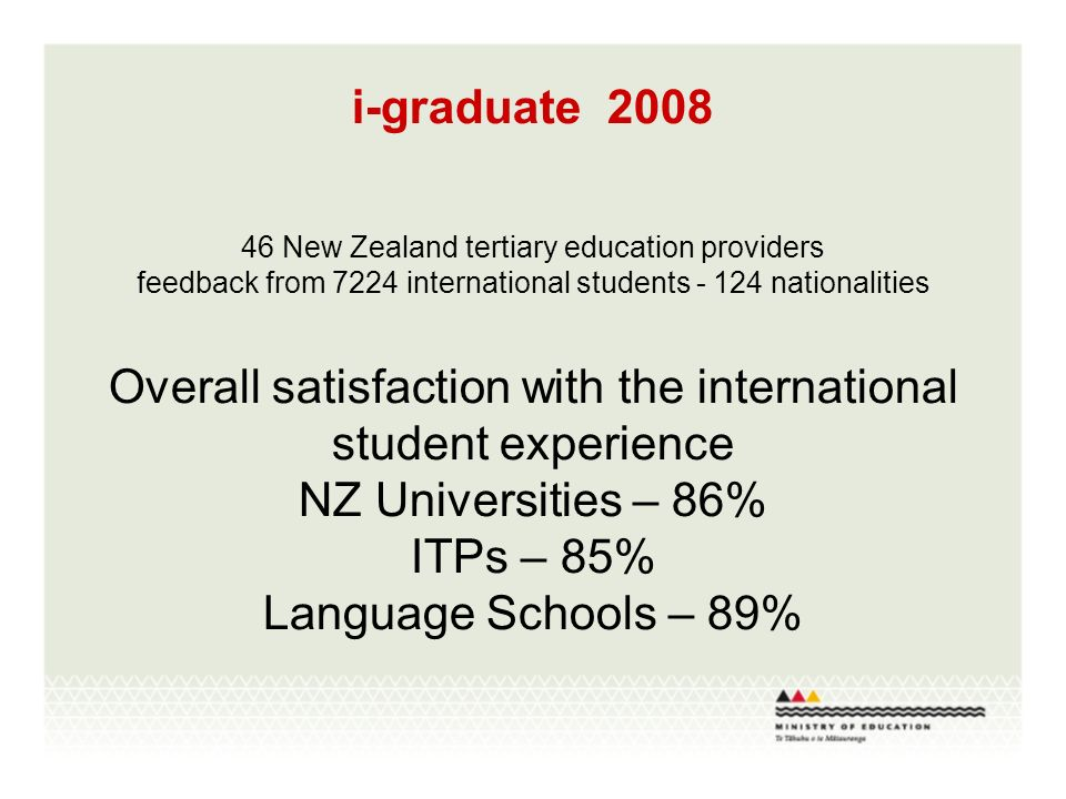 i-graduate New Zealand tertiary education providers feedback from 7224 international students nationalities Overall satisfaction with the international student experience NZ Universities – 86% ITPs – 85% Language Schools – 89%