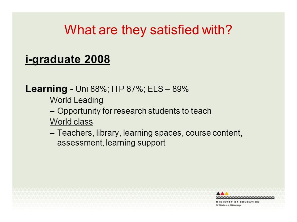 What are they satisfied with? i-graduate 2008 Learning - Uni 88%; ITP 87%; ELS – 89% World Leading –Opportunity for research students to teach World c