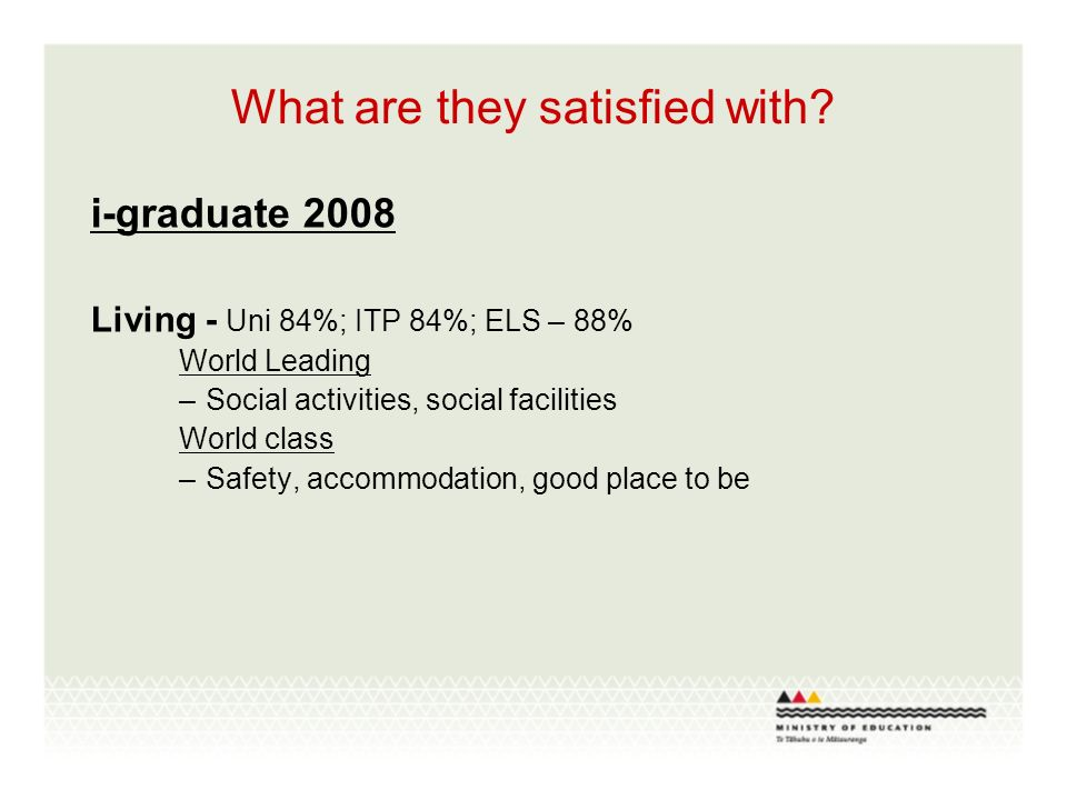 What are they satisfied with? i-graduate 2008 Living - Uni 84%; ITP 84%; ELS – 88% World Leading –Social activities, social facilities World class –Sa