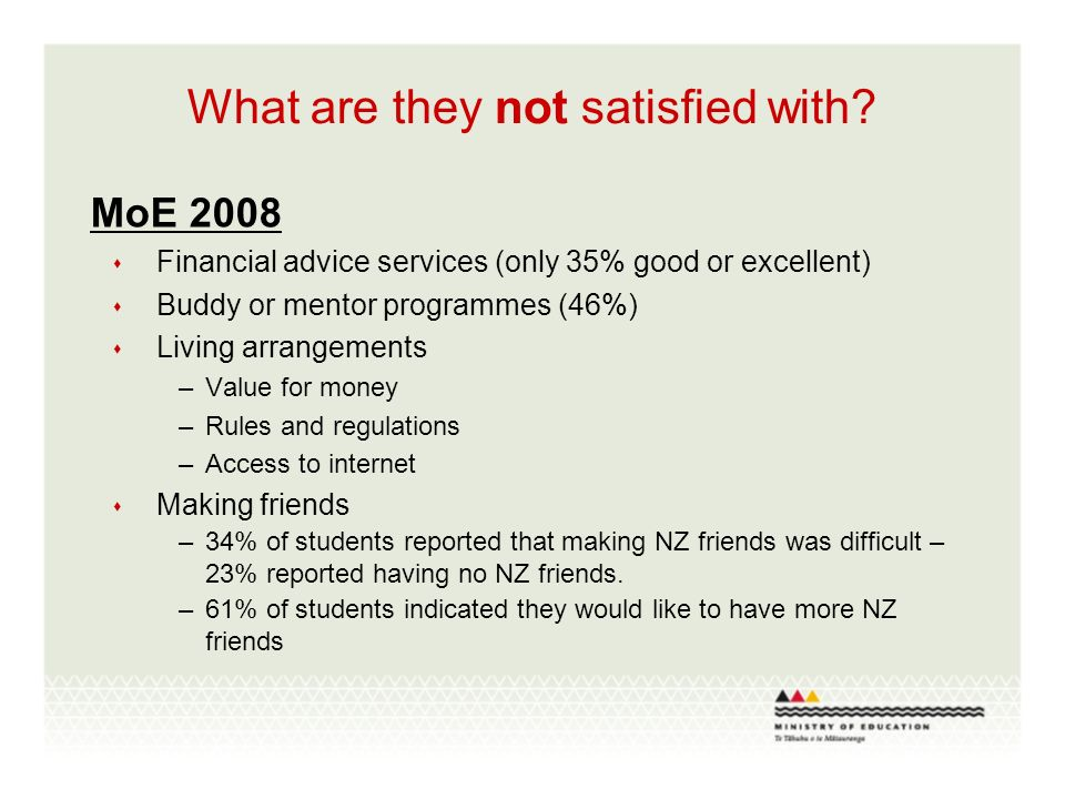 What are they not satisfied with? MoE 2008 Financial advice services (only 35% good or excellent) Buddy or mentor programmes (46%) Living arrangements
