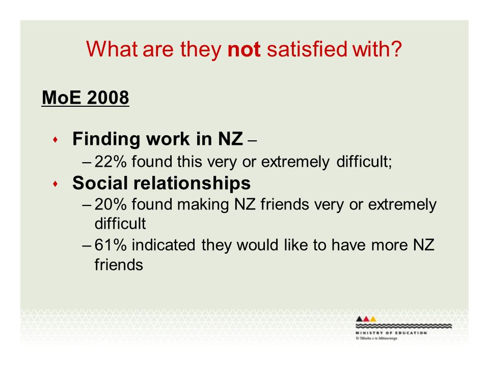 What are they not satisfied with? MoE 2008 Finding work in NZ – –22% found this very or extremely difficult; Social relationships –20% found making NZ