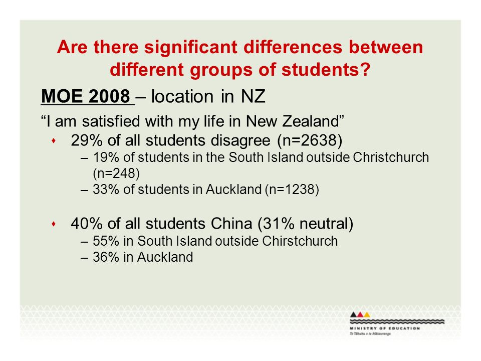 Are there significant differences between different groups of students? MOE 2008 – location in NZ I am satisfied with my life in New Zealand 29% of al
