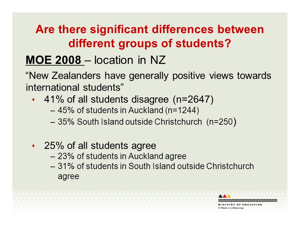Are there significant differences between different groups of students.