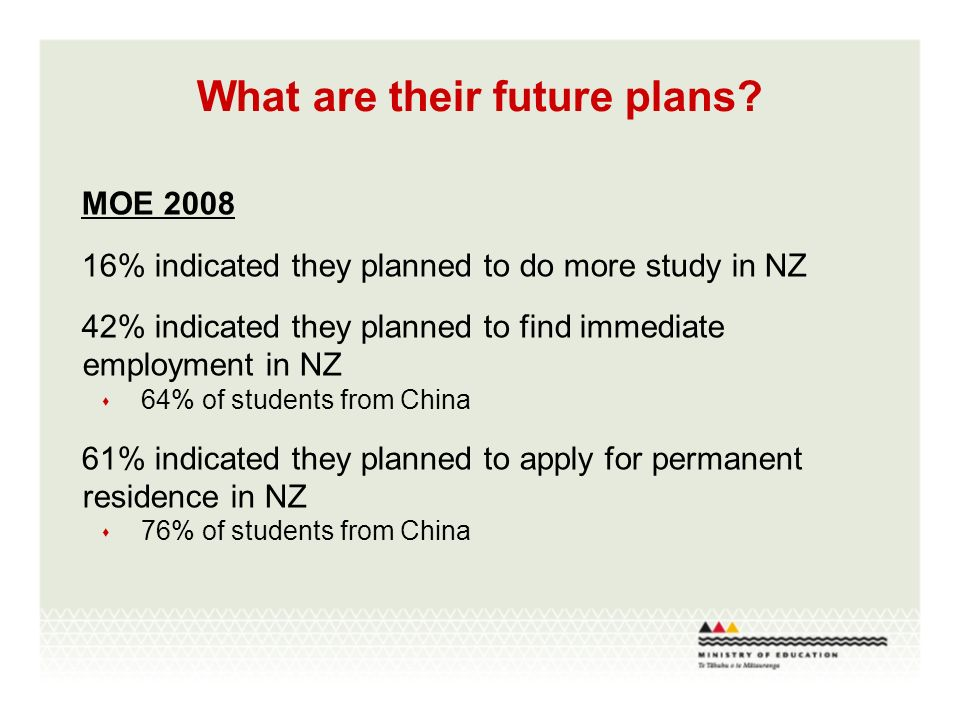 What are their future plans? MOE 2008 16% indicated they planned to do more study in NZ 42% indicated they planned to find immediate employment in NZ