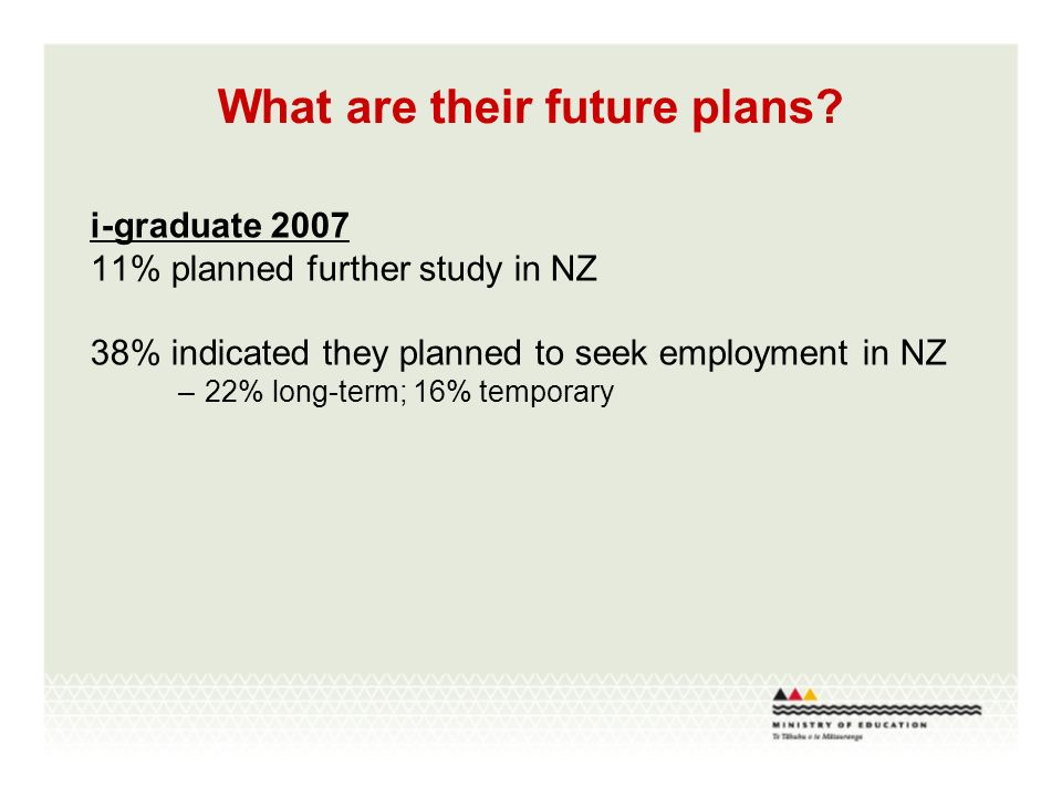 What are their future plans? i-graduate 2007 11% planned further study in NZ 38% indicated they planned to seek employment in NZ –22% long-term; 16% t
