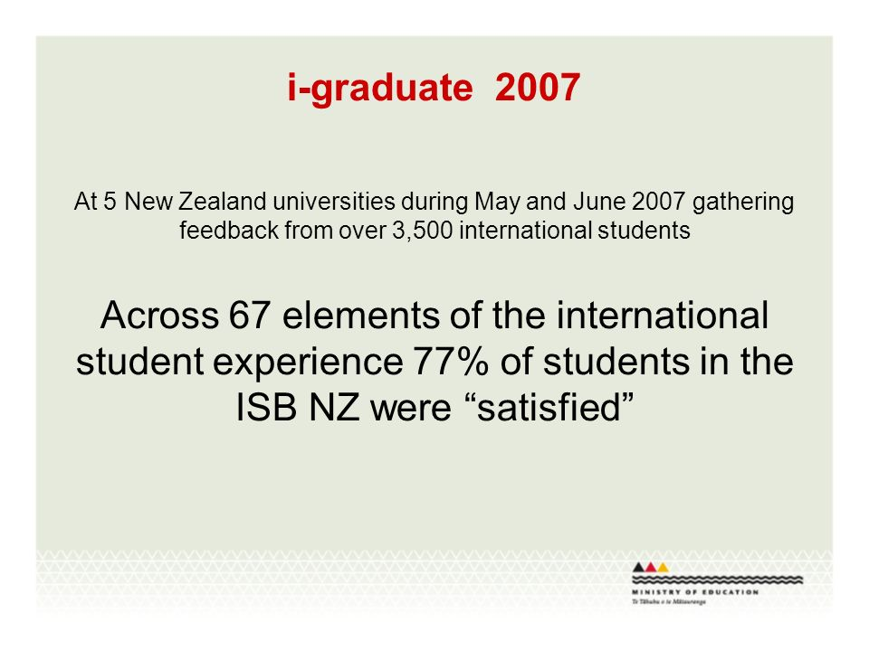 i-graduate 2008 46 New Zealand tertiary education providers feedback from 7224 international students - 124 nationalities Overall satisfaction with the international student experience NZ Universities – 86% ITPs – 85% Language Schools – 89%