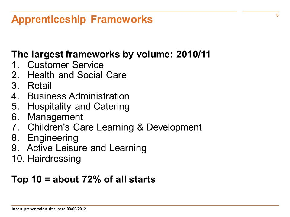 6 Insert presentation title here 00/00/2012 Apprenticeship Frameworks The largest frameworks by volume: 2010/11 1.