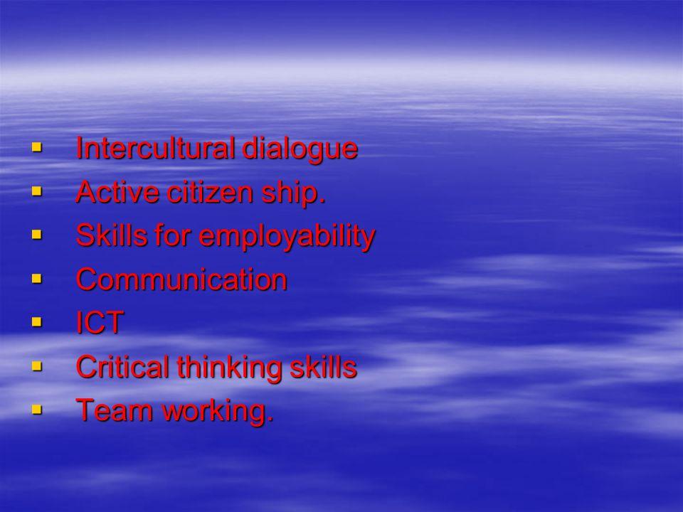 Intercultural dialogue Intercultural dialogue Active citizen ship.